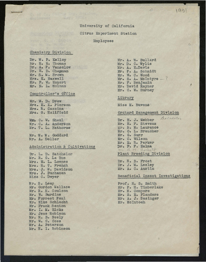 Roster of Citrus Experiment Station employees