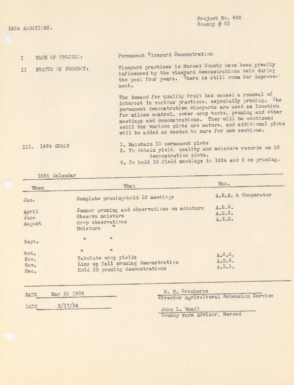 1924 Additions: Permanent Vineyard Demonstrations