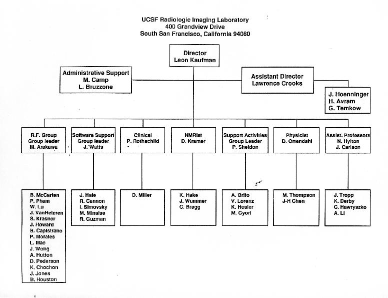 UCSF Radiologic Imaging Laboratory personnel flowchart