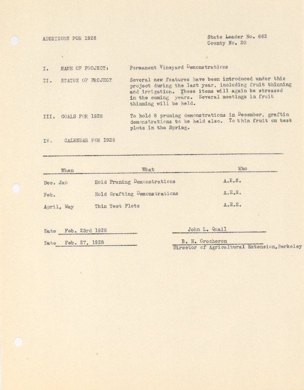 Additions for 1928: Permanent Vineyard Demonstration