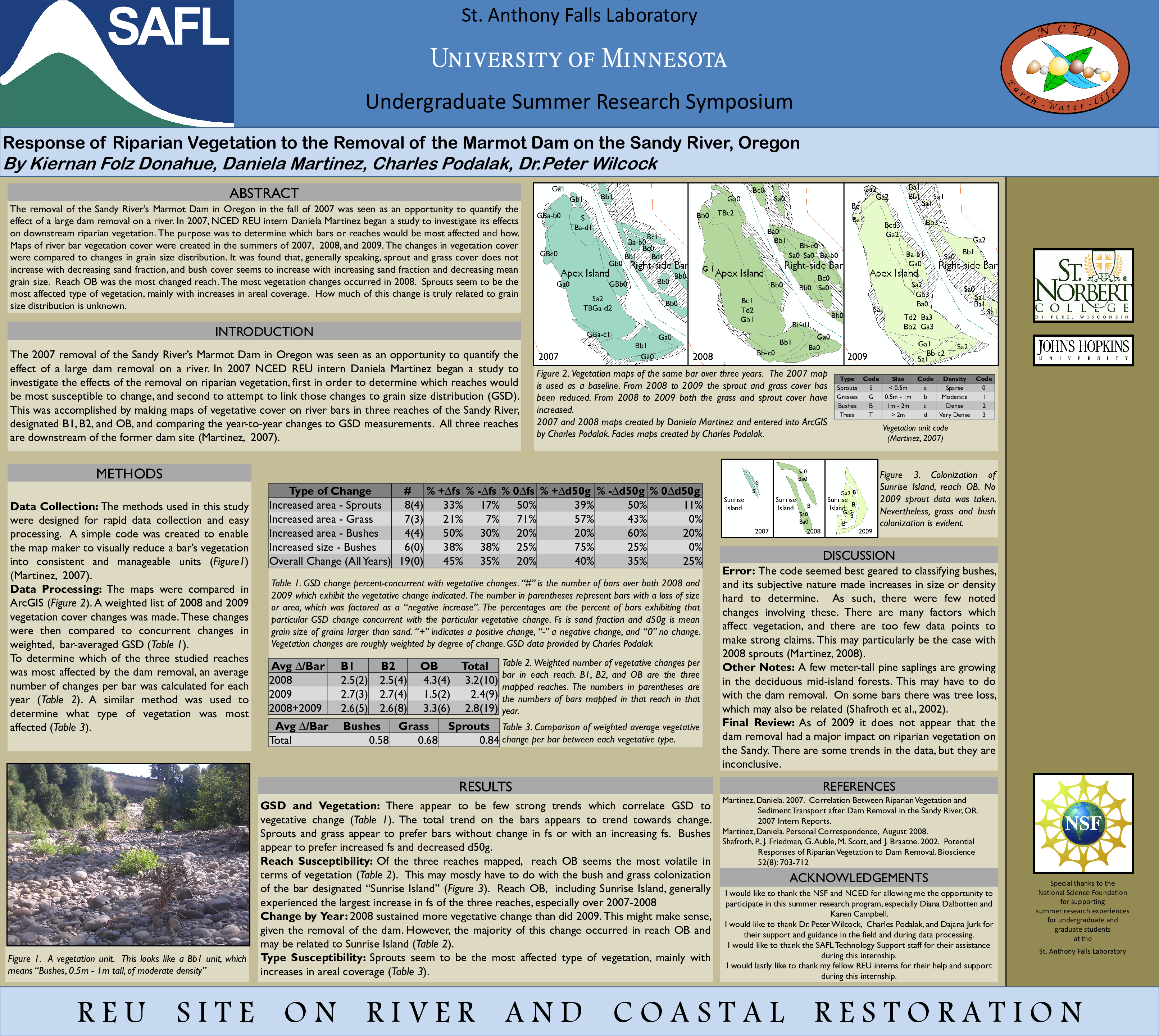 Response of Riparian Vegetation to the Removal of the Marmot Dam on the Sandy River, Oregon - POSTER