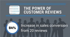 Power of reviews for B2B