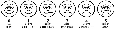 photograph about Wong Baker Pain Scale Printable known as Suffering scale - wikidoc