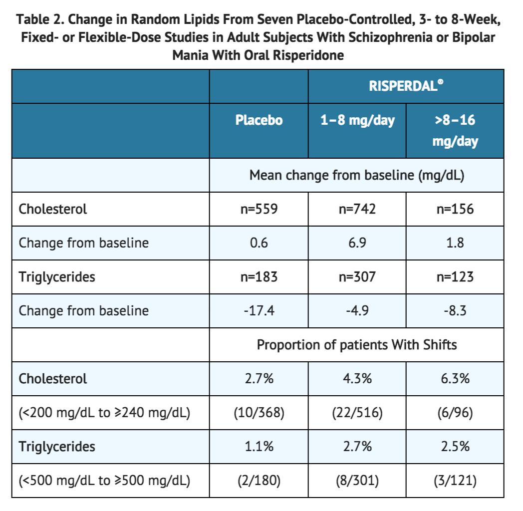 Spironolactone Aldactone Weight Loss