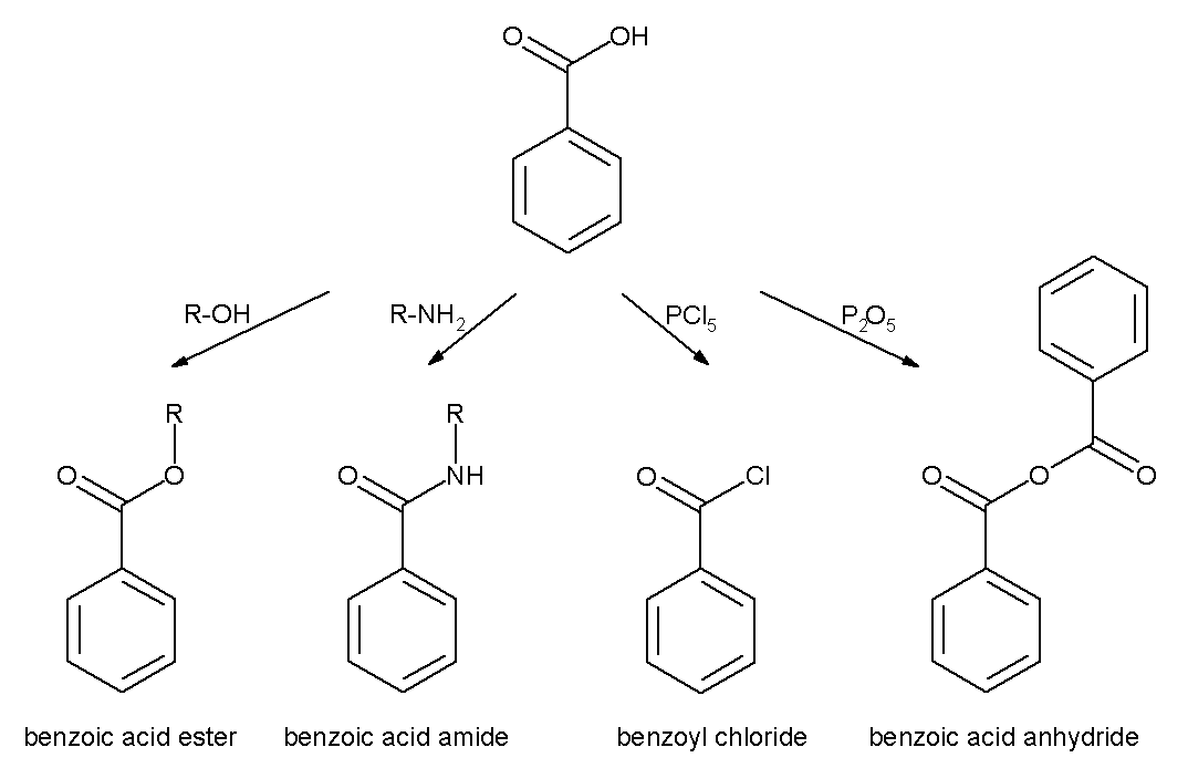 benzoic acid group reactions