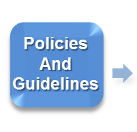 Policies and Guidelines.PNG
