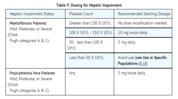 Ruxolitinib Dosage hepatic impairment.png