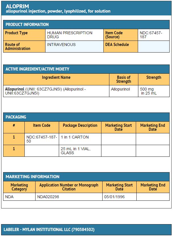 azithromycin versus ibuprofen