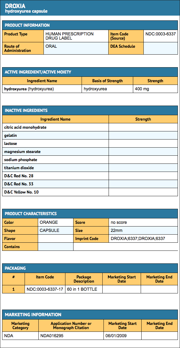 FDA label Hydrx3.png