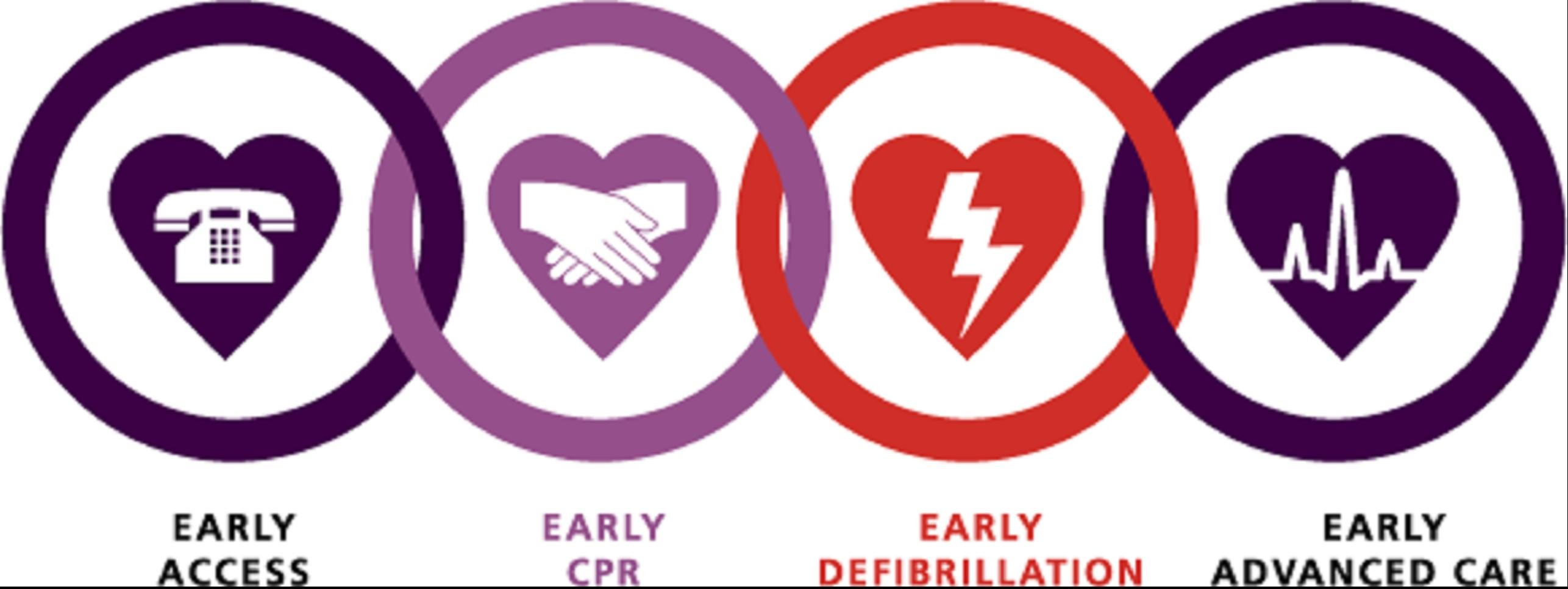 Aha cpr guidelines