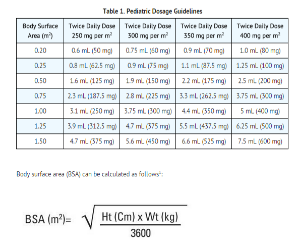 phenergan codeine based medication