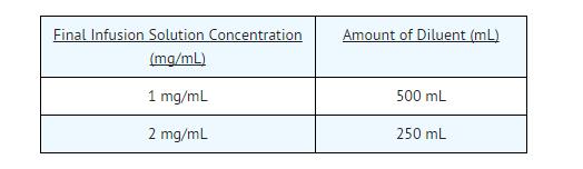 Stromectol prix en belgique