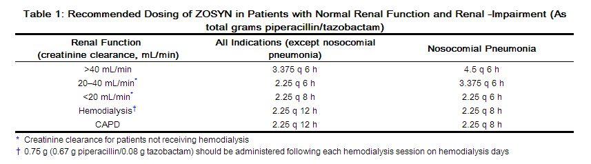 Gabapentin neurontin 300 mg side effects