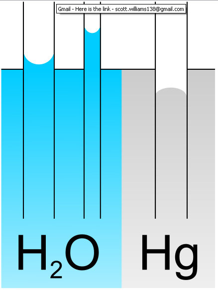 Two Hydrogen Atoms In A Water Molecule Yksd Physical
