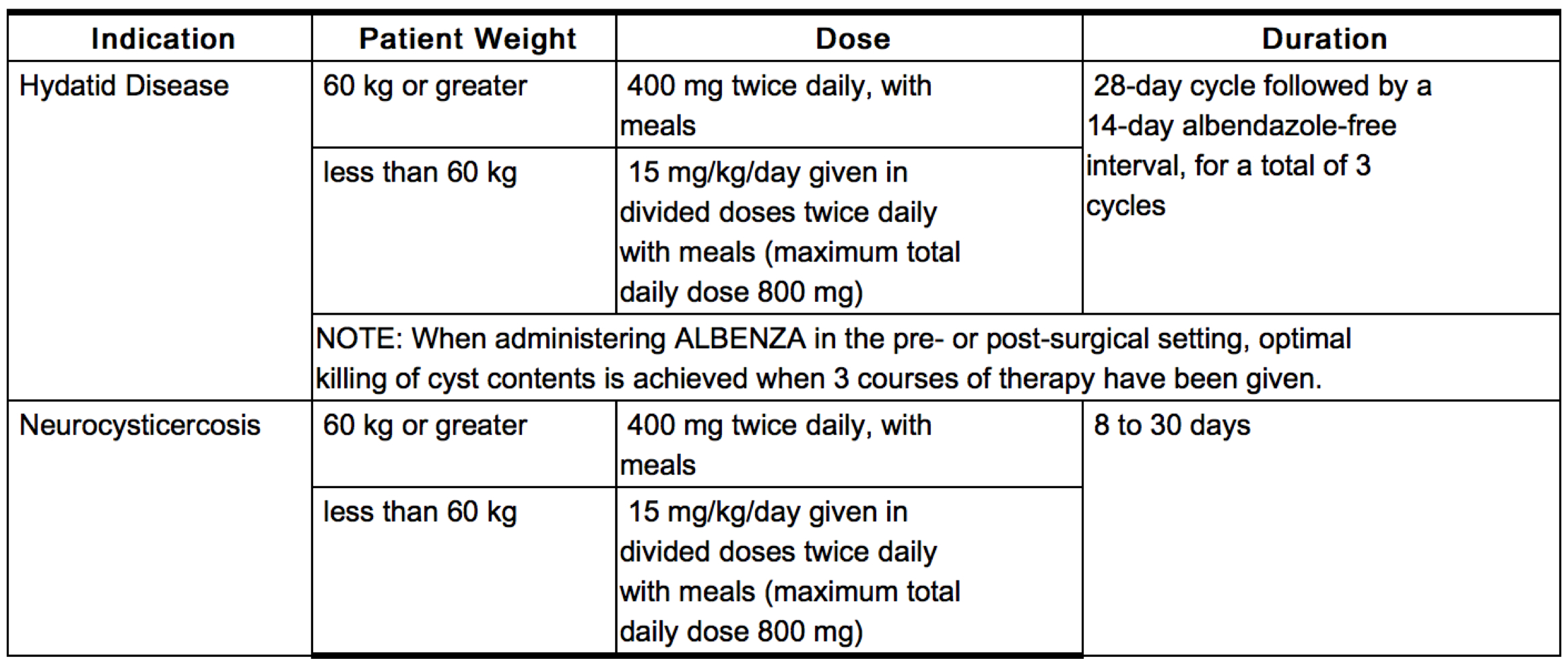 diflucan dose for yeast in breast