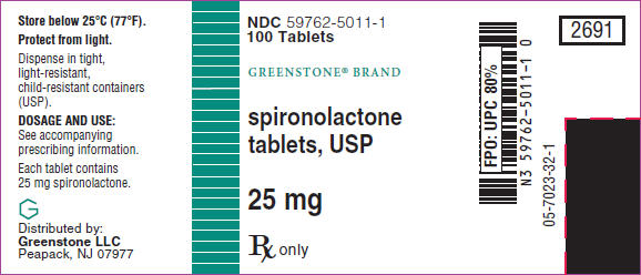 Spironolactone label table 01.jpg