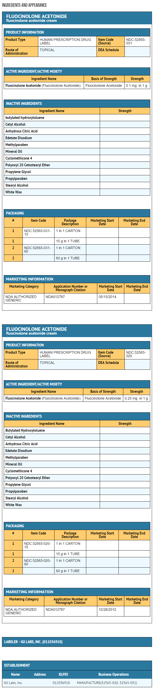 Fluocinolone ingredients and appearance.png
