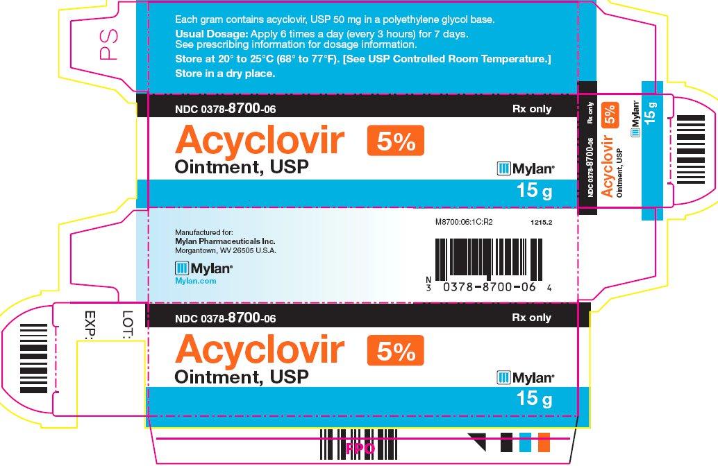 Brand Acyclovir Price