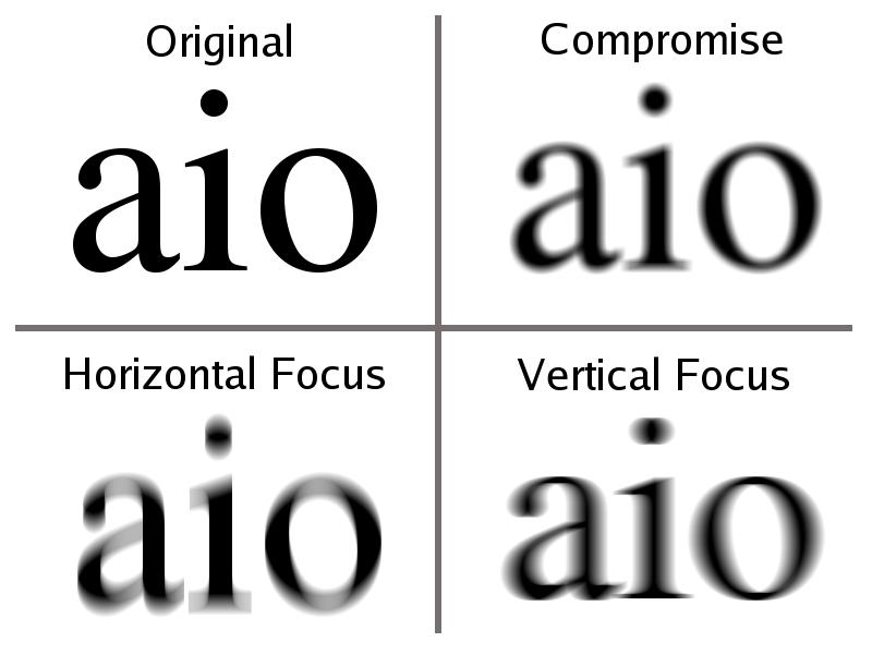 2 5 viziune astigmatism