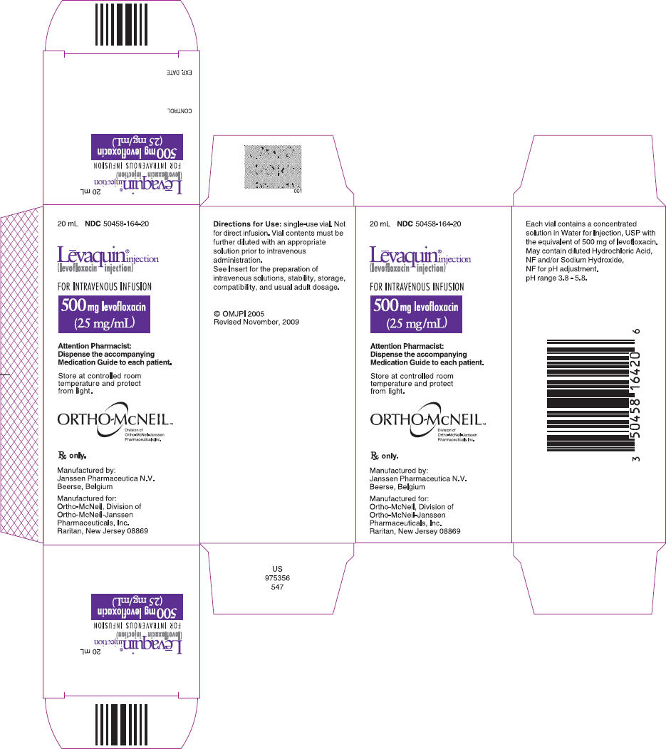 Levofloxacin Labels And Packages Wikidoc