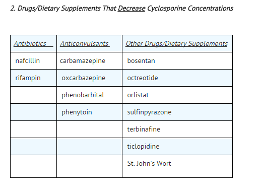 Cyclosporine For Cats Side Effects