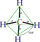 Methane's tetrahedral shape