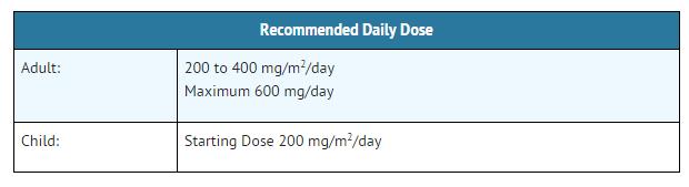 azithromycin dihydrate molecular weight