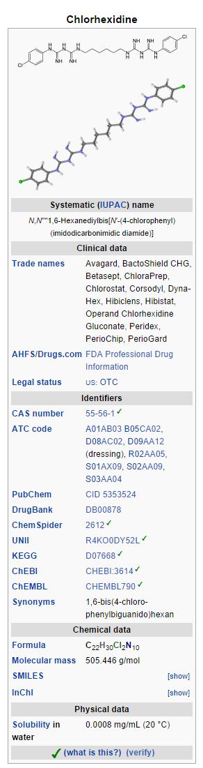 Absorption and Tolerability of Aqueous Chlorhexidine ...
