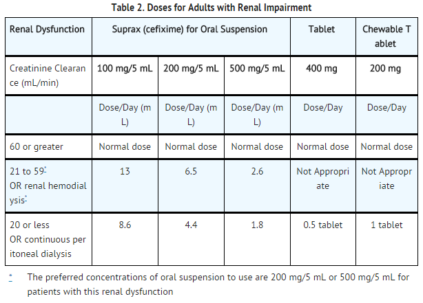 zantac injection price