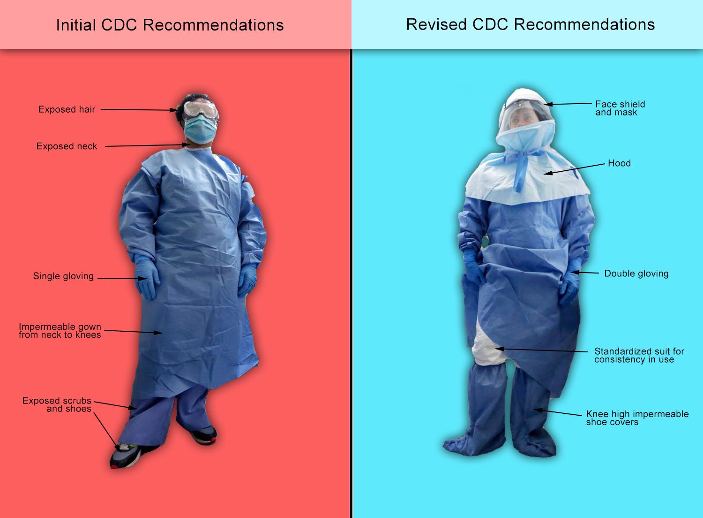 Ebola Primary Prevention Wikidoc