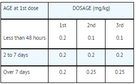 preço do remedio januvia 50mg