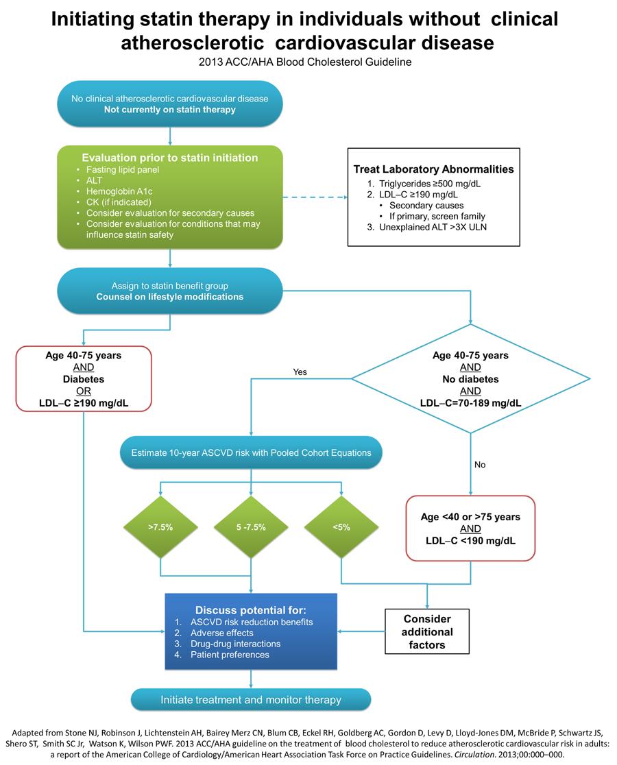 Aha Acc Guidelines Kawasaki