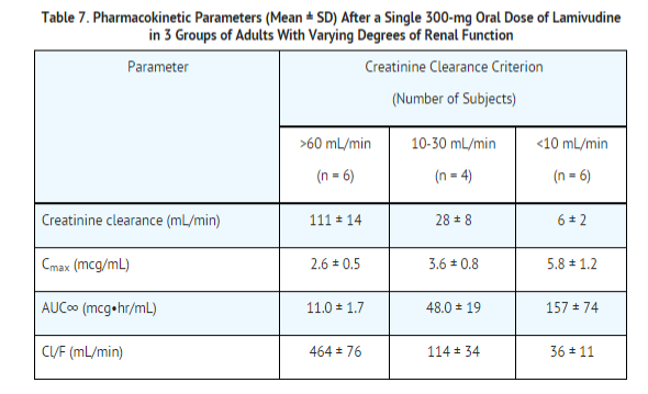 Side effects lower cholesterol lipitor 10mg