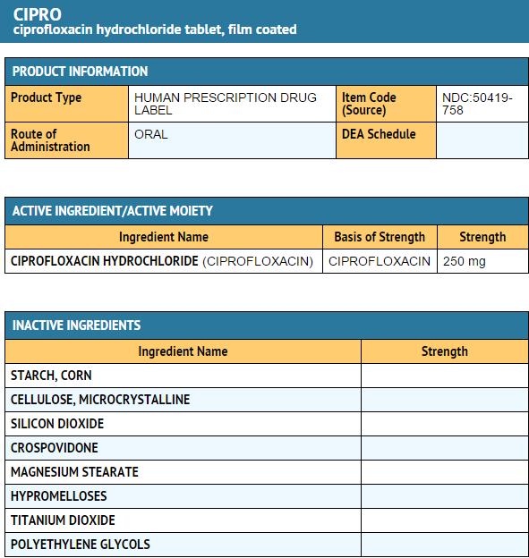 Cipro (Ciprofloxacin) Patient Information: Side. - RxList