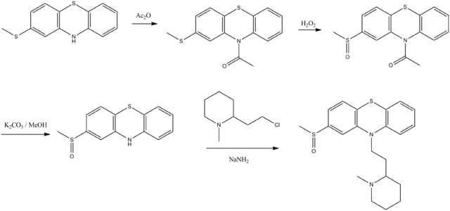 Mesoridazine synthesis.png
