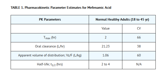 Mefenamic acid t 1.png