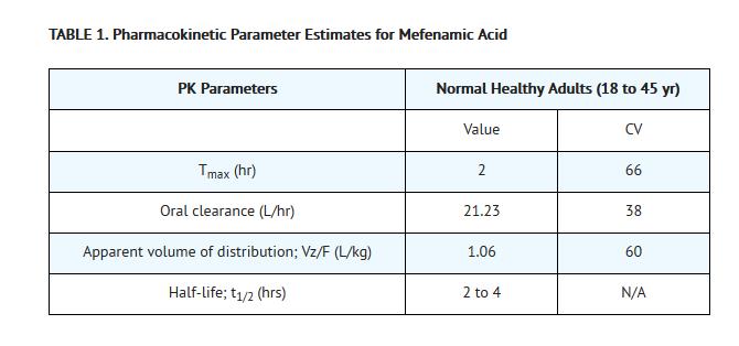 Should Paracetamol Have Capital Letter