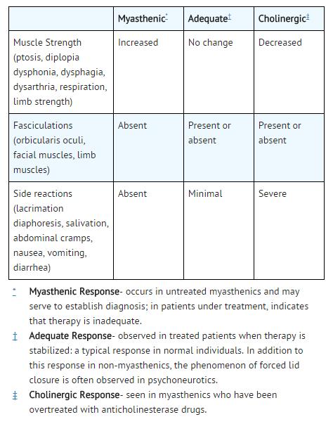 myasthenia gravis medications to avoid pdf