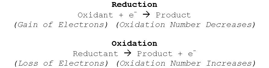 redox and metathesis