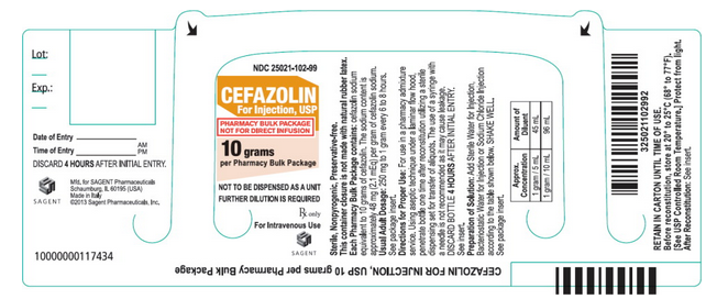 Principal display panel Cefazolin.png
