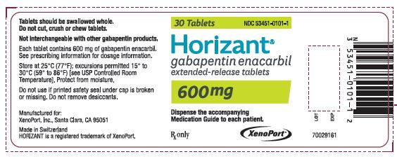 Will Gabapentin Cause A Dog To Have Loose Bowels