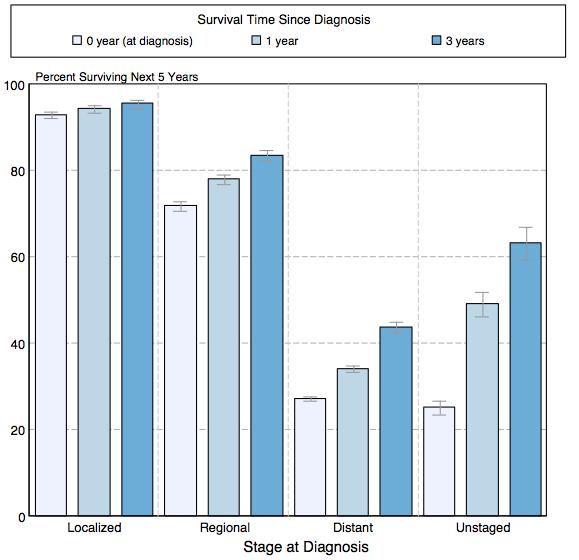 Statistics Of Natural Images