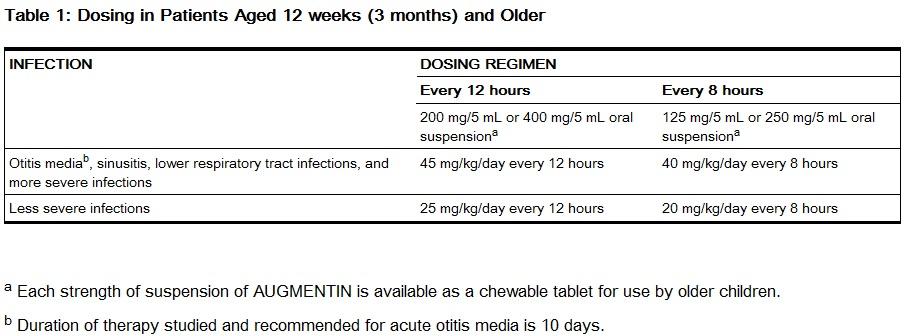 brand viagra 50 mg