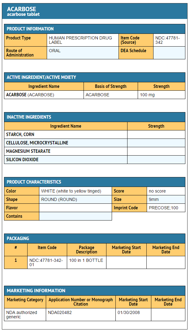Acarbose 100 mg FDA package label.png