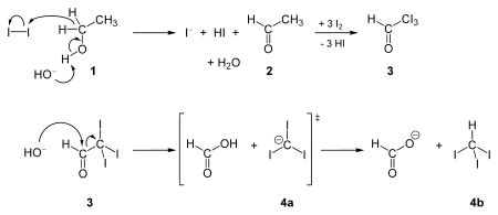 Iodoform synthesis.png