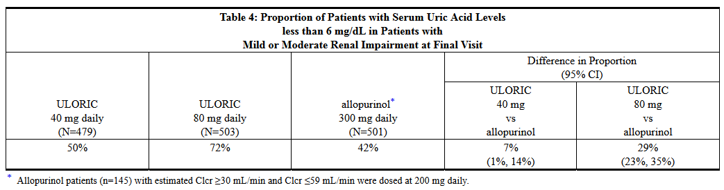 prednisone aspirin