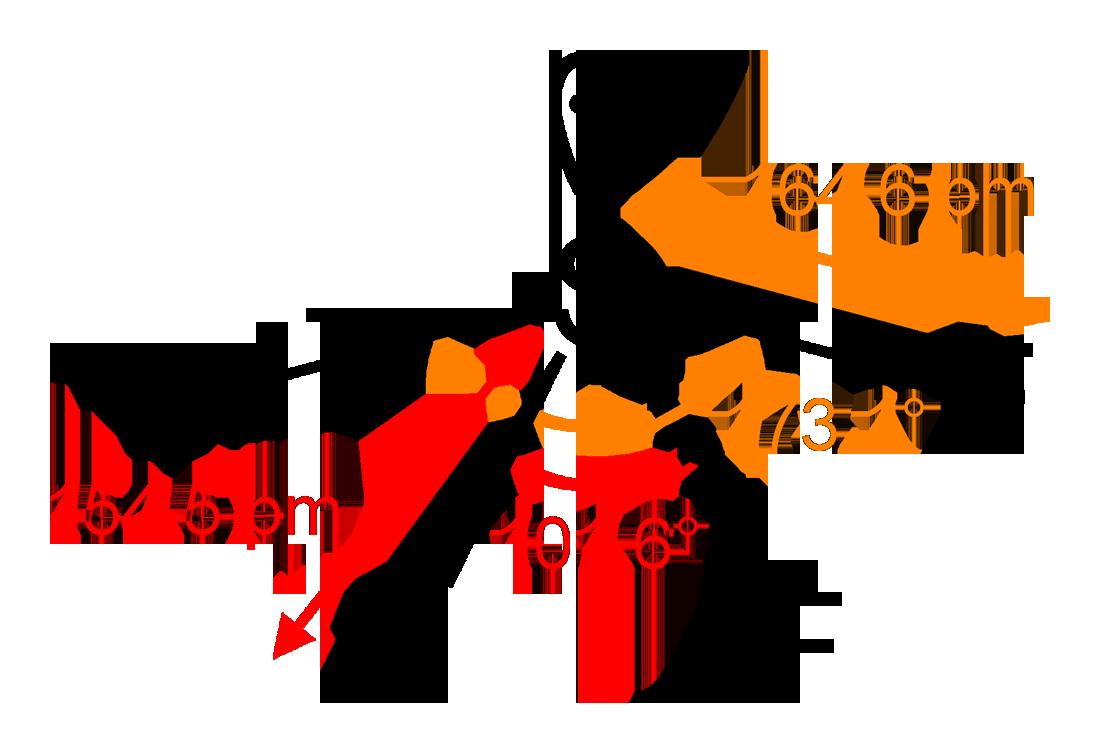 Sulfur tetrafluoride - wikidoc