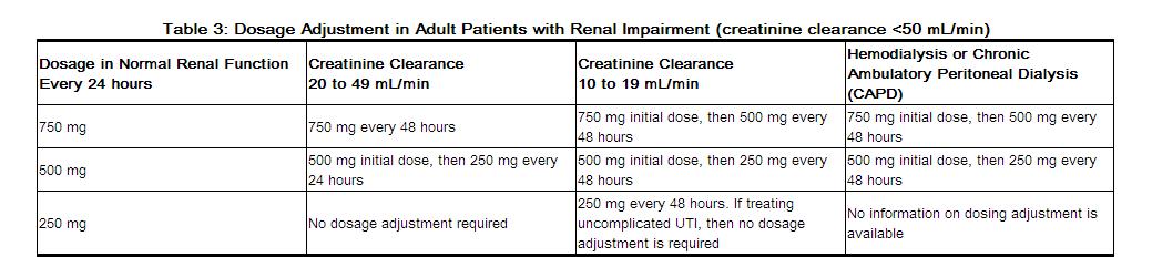 Ciprofloxacin (brand name: Cipro) - MedicineNet