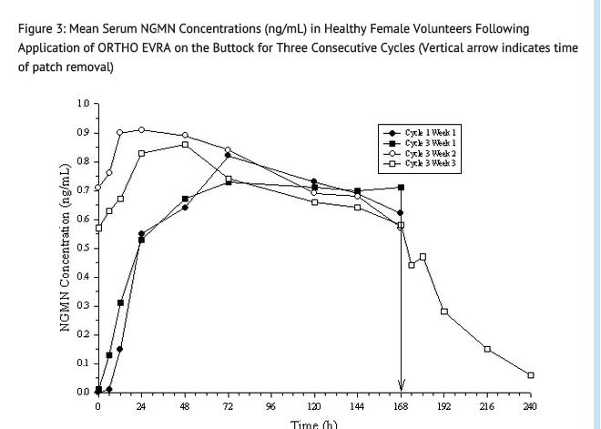 viagra generikum