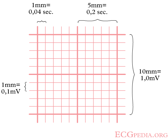 Square counting method.png